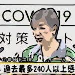 東京都【ダルい】感染者131人でも陽性率15%【頭痛】既に感染している説
